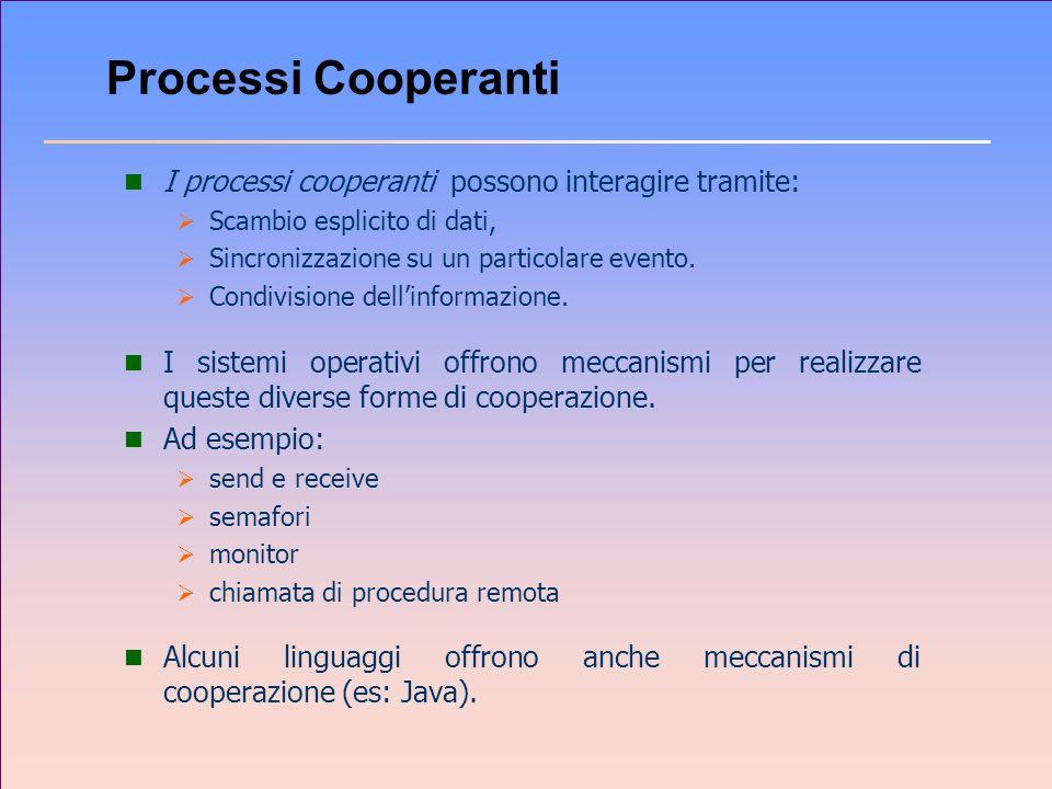 Processi Cooperanti I processi cooperanti possono interagire tramite: