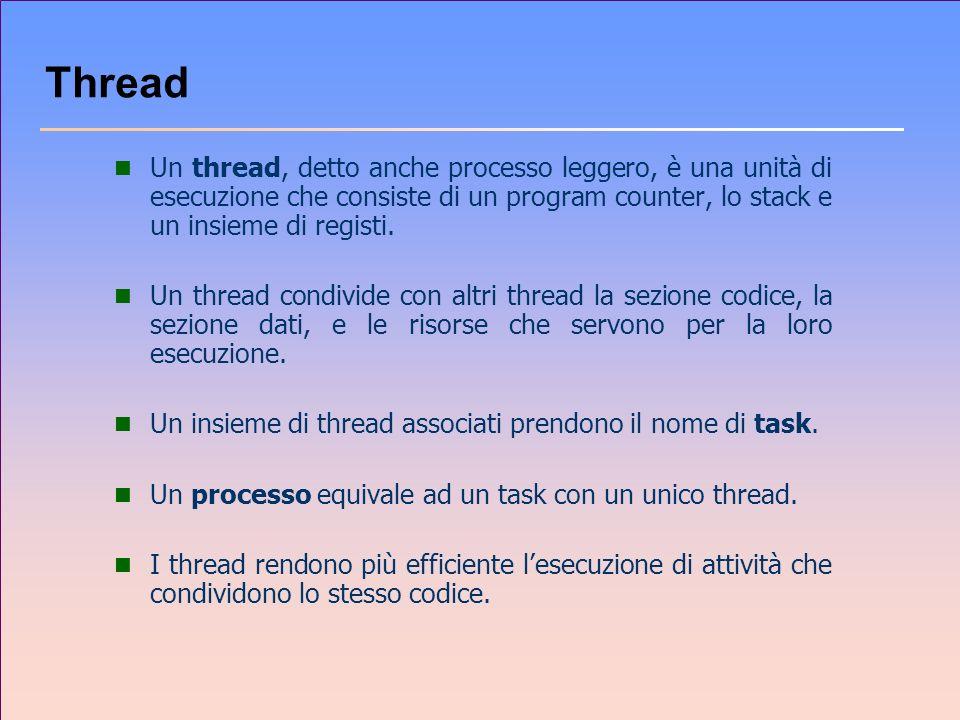 Thread Un thread, detto anche processo leggero, è una unità di esecuzione che consiste di un program counter, lo stack e un insieme di registi.