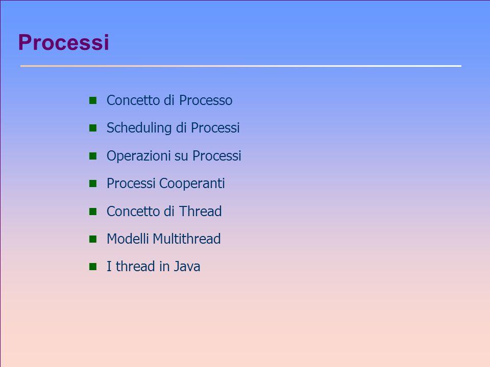 Processi Concetto di Processo Scheduling di Processi