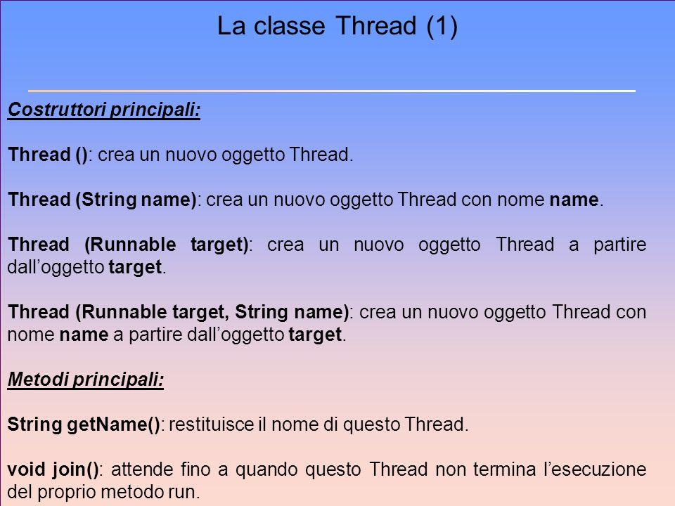 La classe Thread (1) Costruttori principali: