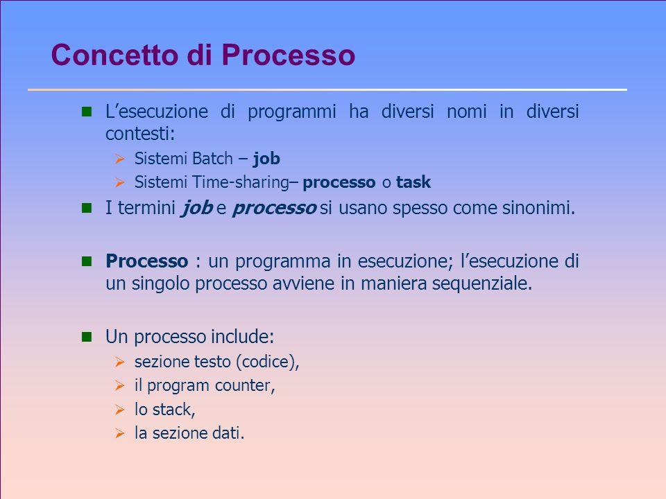 Concetto di Processo L'esecuzione di programmi ha diversi nomi in diversi contesti: Sistemi Batch – job.