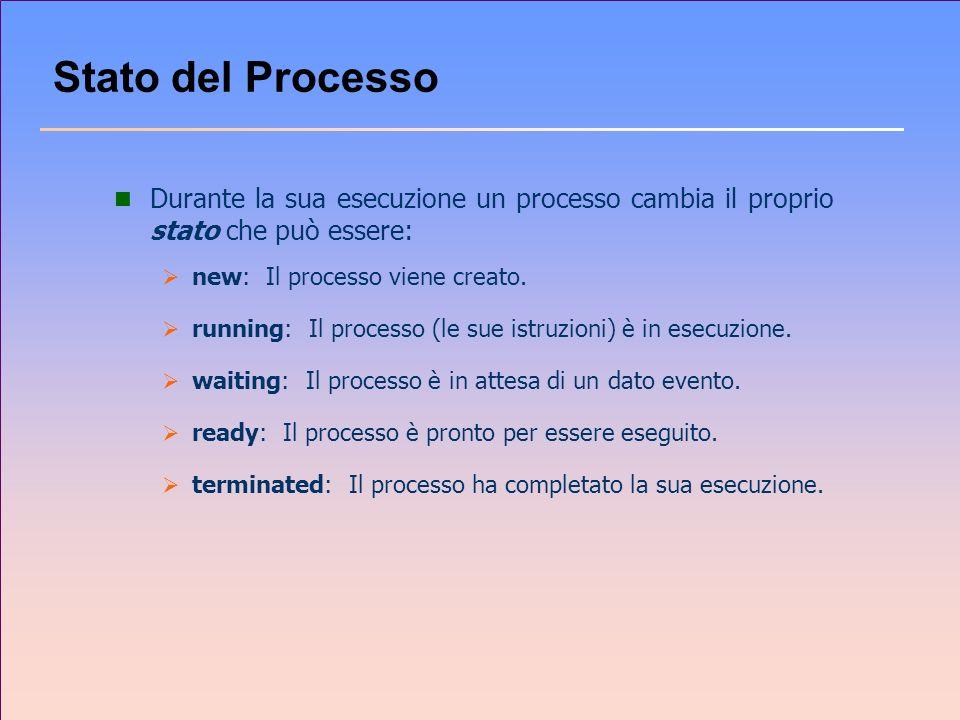 Stato del Processo Durante la sua esecuzione un processo cambia il proprio stato che può essere: new: Il processo viene creato.