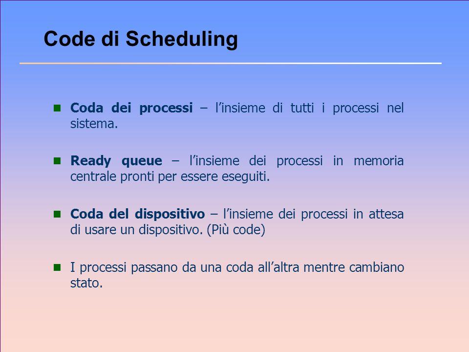 Code di Scheduling Coda dei processi – l'insieme di tutti i processi nel sistema.
