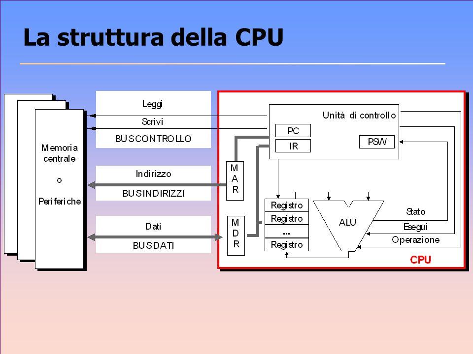 La struttura della CPU