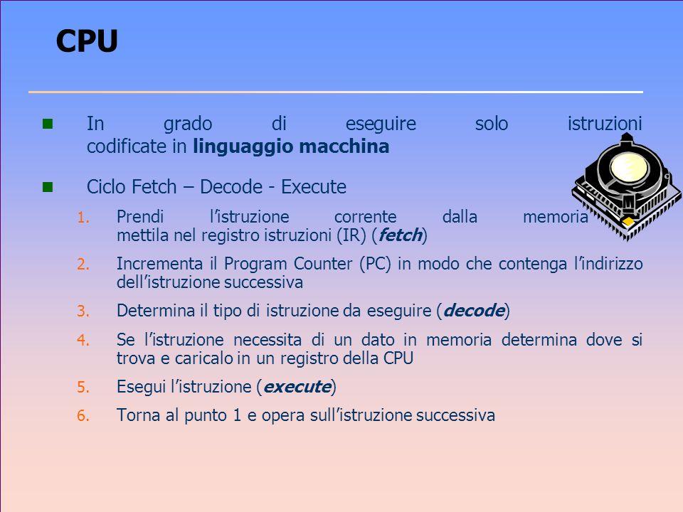 CPU In grado di eseguire solo istruzioni codificate in linguaggio macchina. Ciclo Fetch – Decode - Execute.