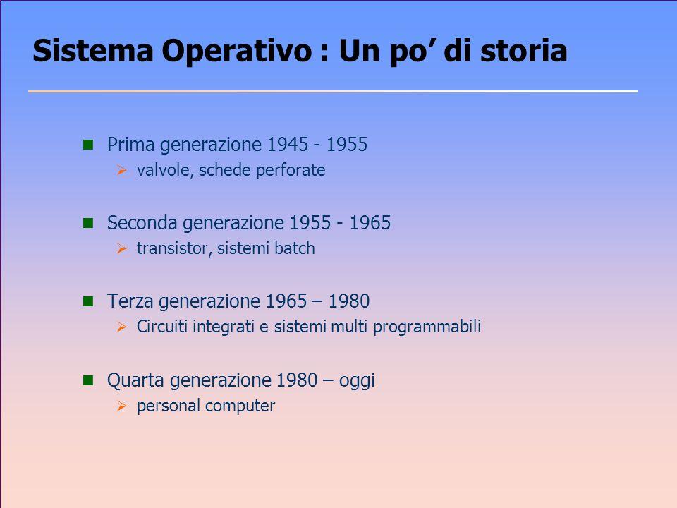 Sistema Operativo : Un po' di storia