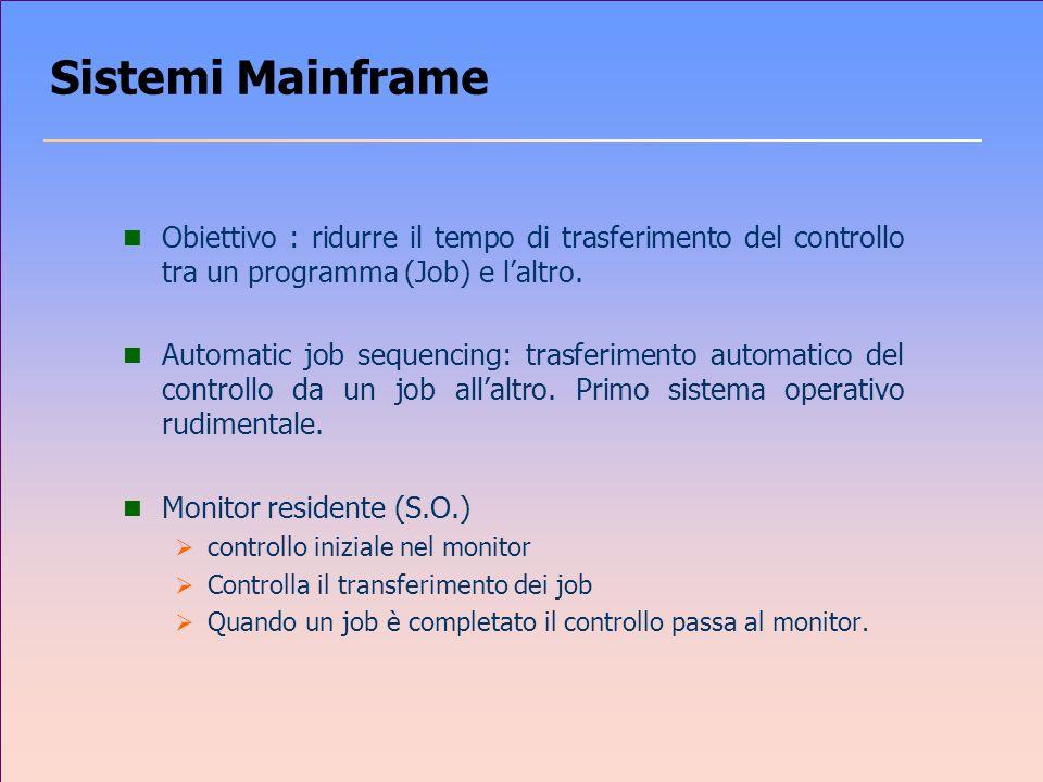 Sistemi Mainframe Obiettivo : ridurre il tempo di trasferimento del controllo tra un programma (Job) e l'altro.
