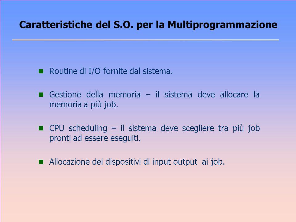 Caratteristiche del S.O. per la Multiprogrammazione