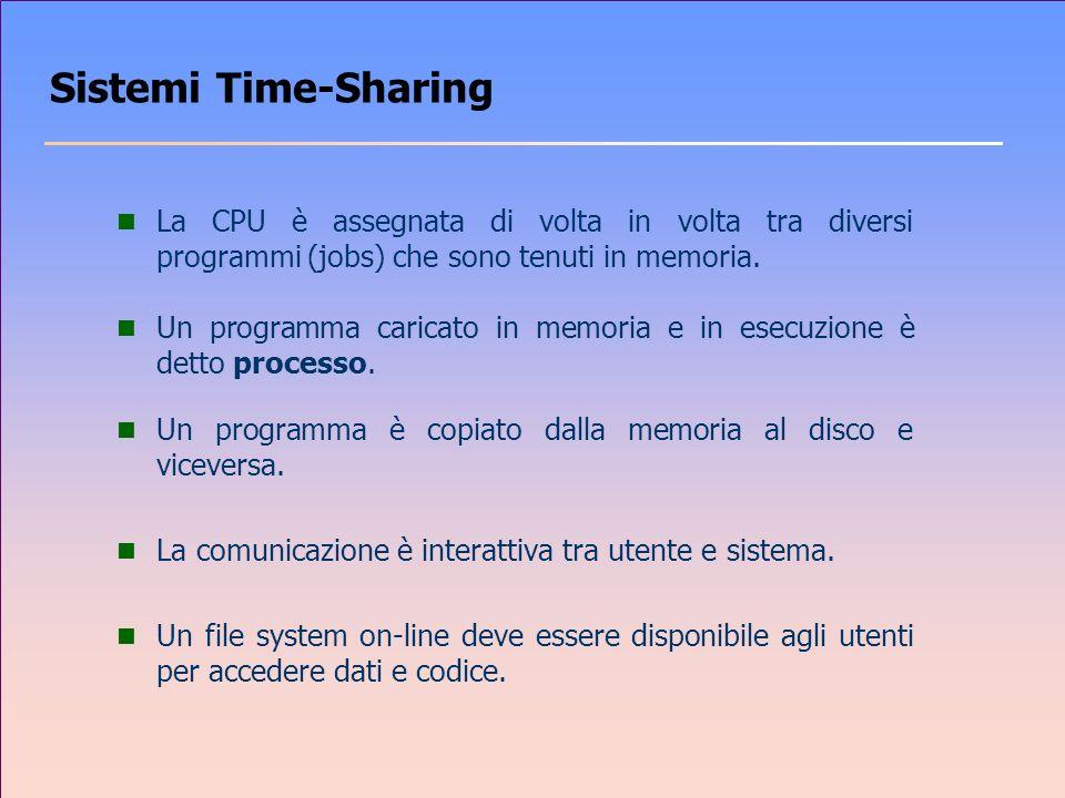 Sistemi Time-Sharing La CPU è assegnata di volta in volta tra diversi programmi (jobs) che sono tenuti in memoria.