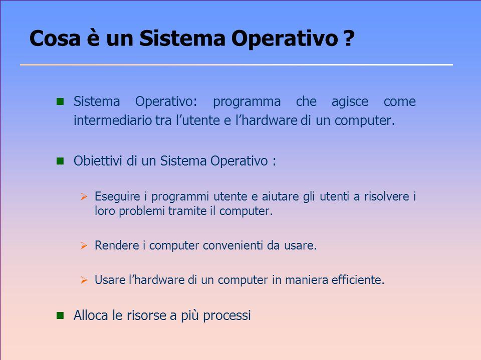 Cosa è un Sistema Operativo