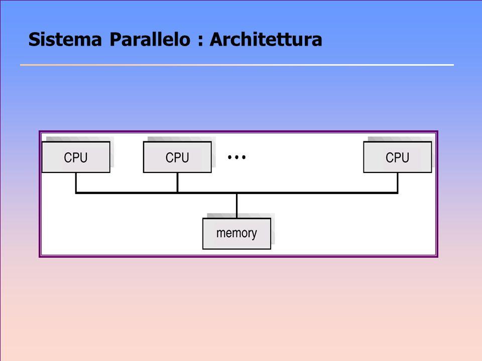 Sistema Parallelo : Architettura