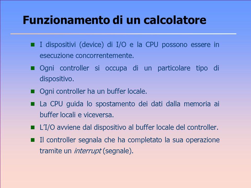 Funzionamento di un calcolatore