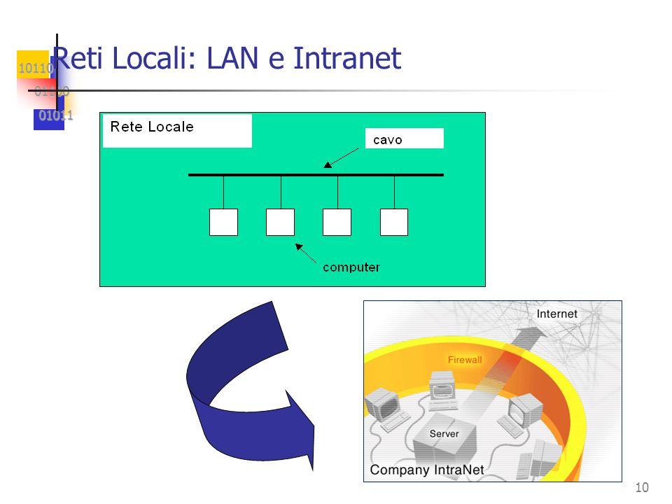 Reti Locali: LAN e Intranet