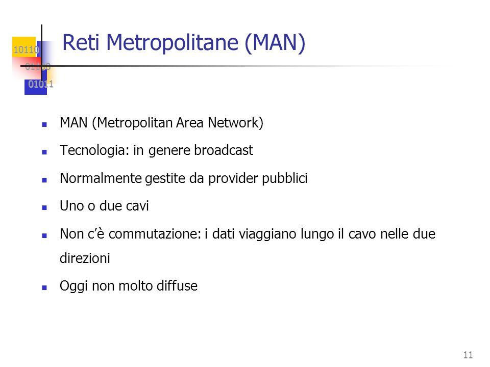Reti Metropolitane (MAN)