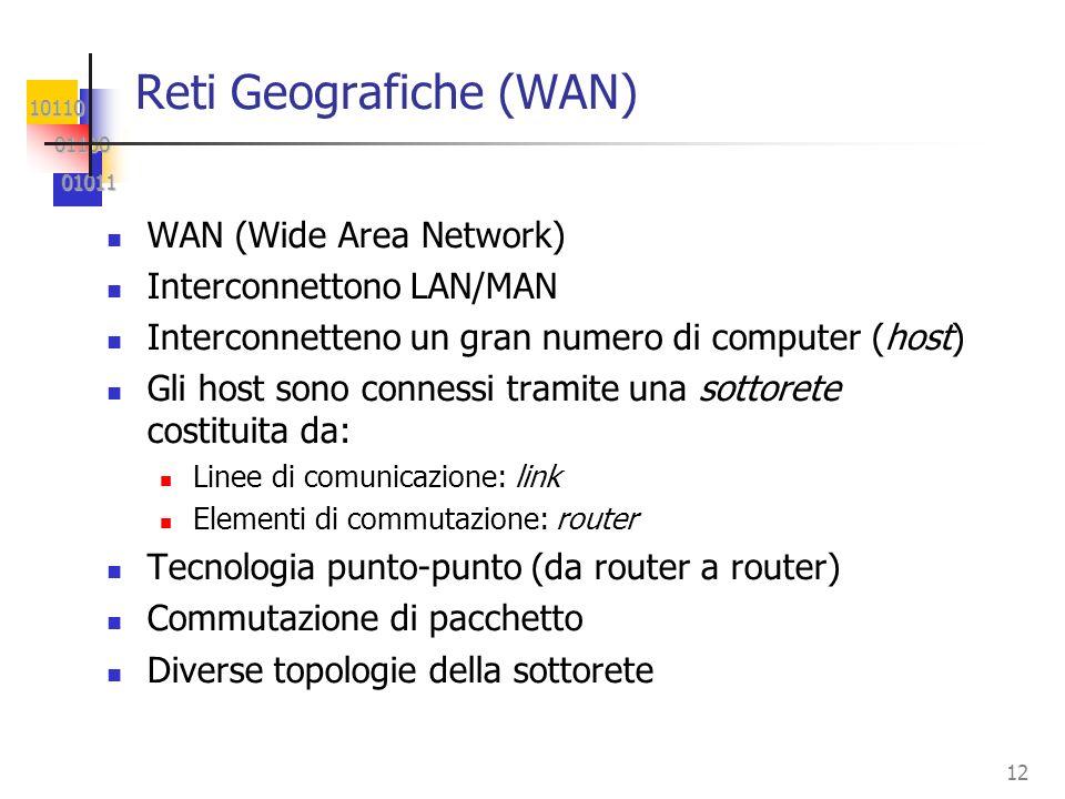 Reti Geografiche (WAN)