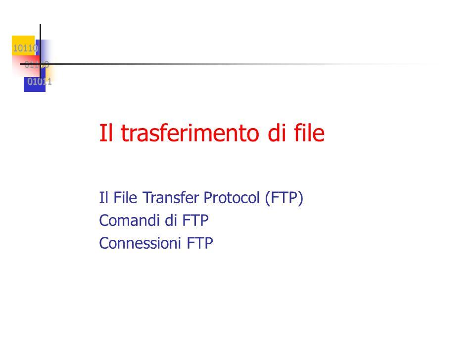 Il trasferimento di file