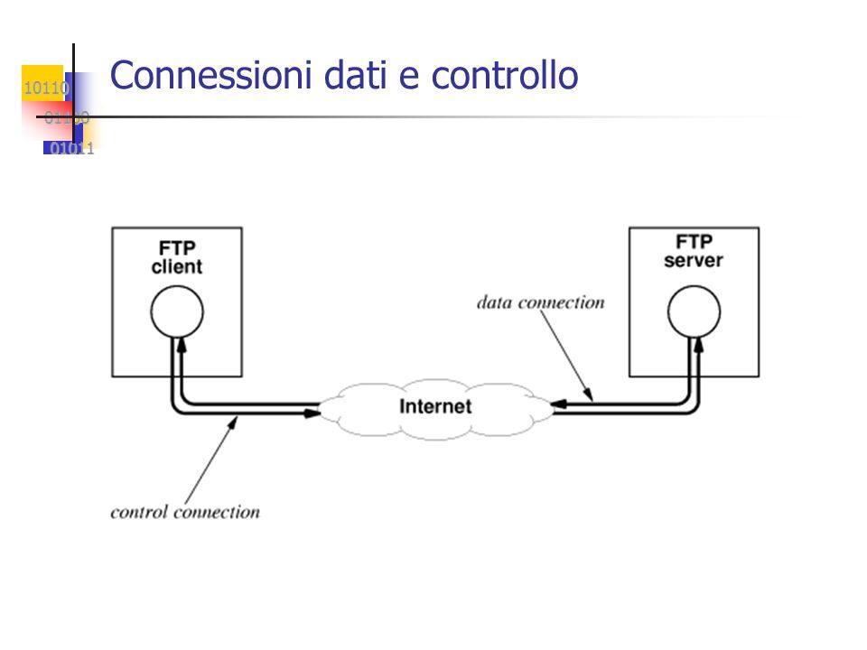Connessioni dati e controllo