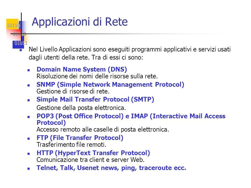 Applicazioni di Rete Nel Livello Applicazioni sono eseguiti programmi applicativi e servizi usati dagli utenti della rete. Tra di essi ci sono: