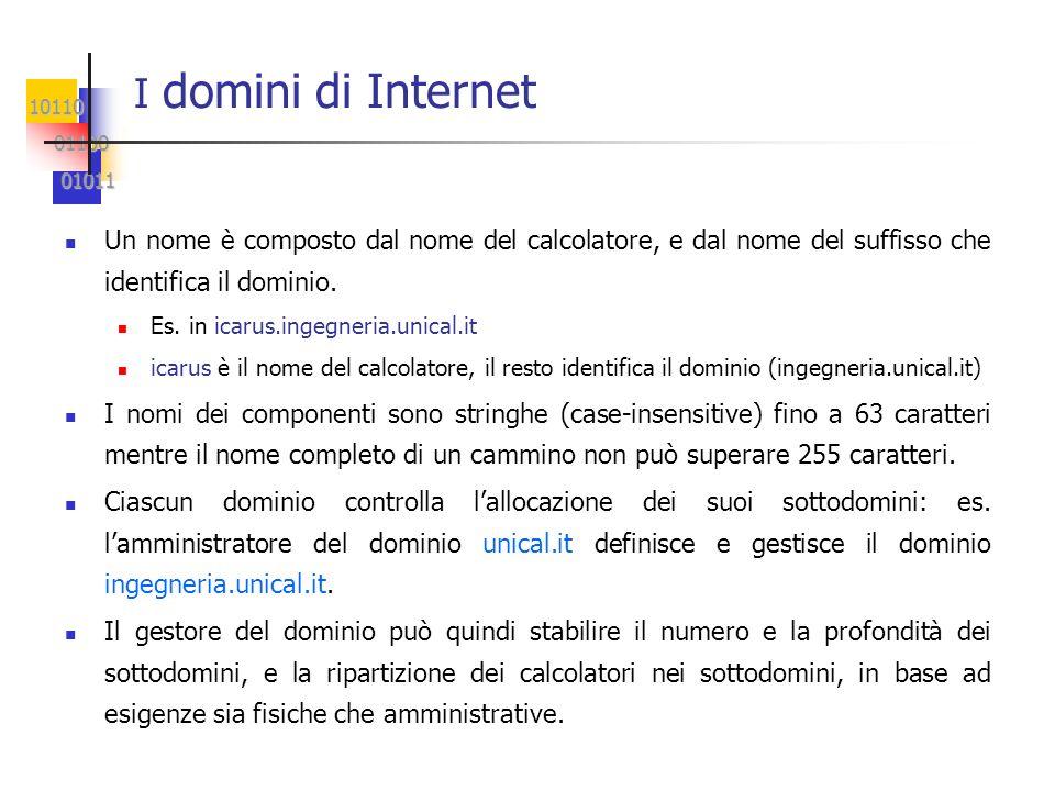 I domini di Internet Un nome è composto dal nome del calcolatore, e dal nome del suffisso che identifica il dominio.