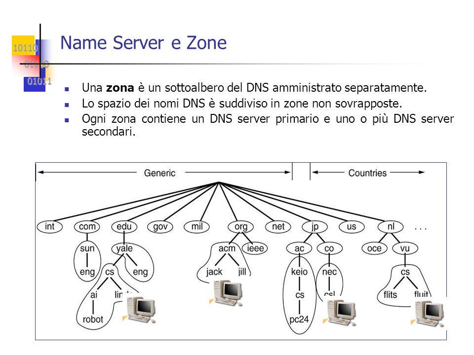 Name Server e Zone Una zona è un sottoalbero del DNS amministrato separatamente. Lo spazio dei nomi DNS è suddiviso in zone non sovrapposte.