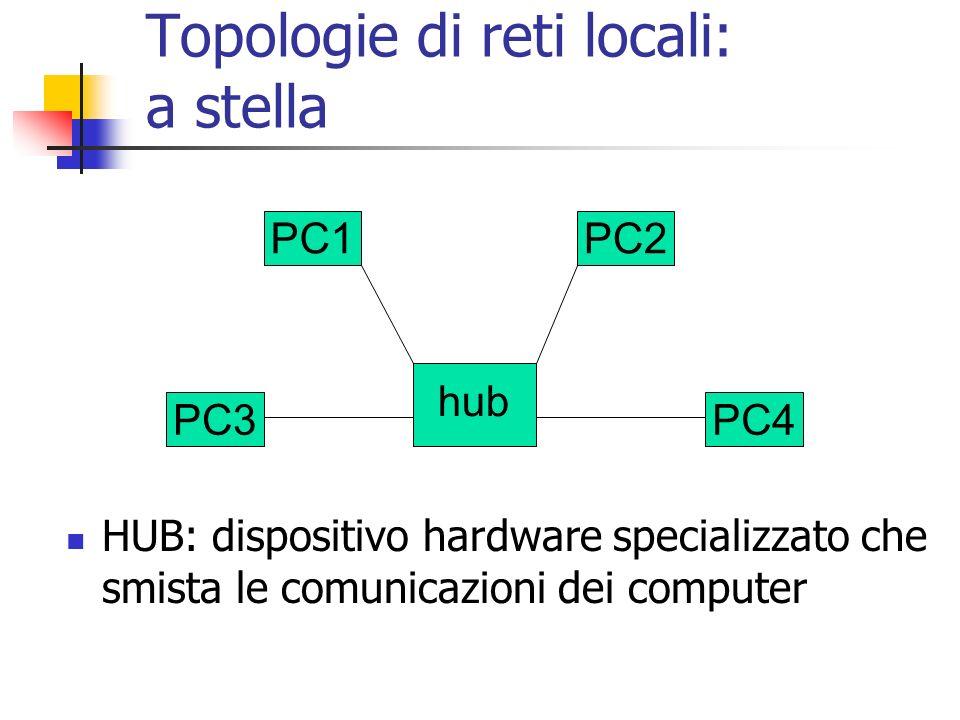 Topologie di reti locali: a stella