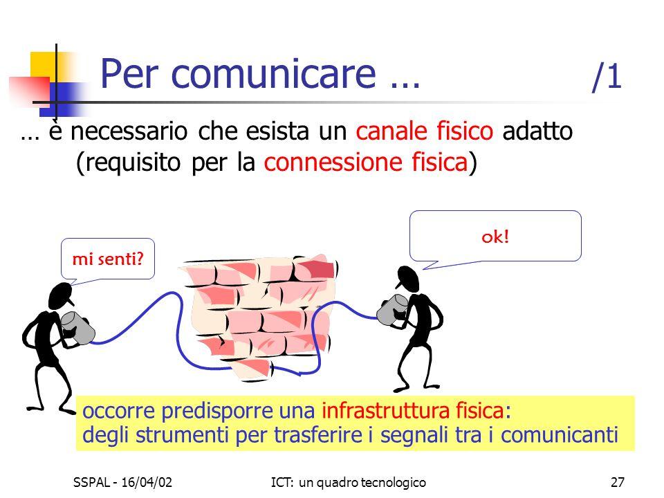 ICT: un quadro tecnologico