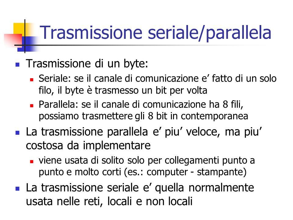 Trasmissione seriale/parallela
