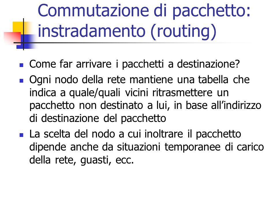 Commutazione di pacchetto: instradamento (routing)