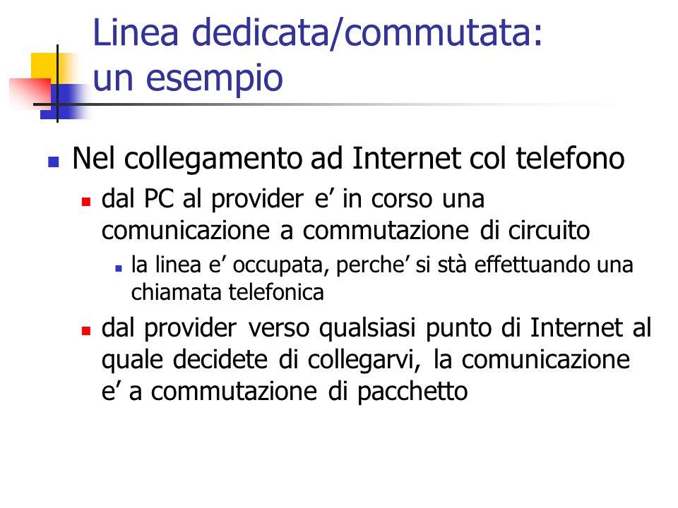 Linea dedicata/commutata: un esempio