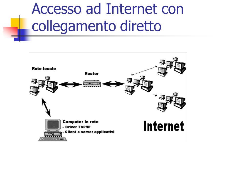 Accesso ad Internet con collegamento diretto