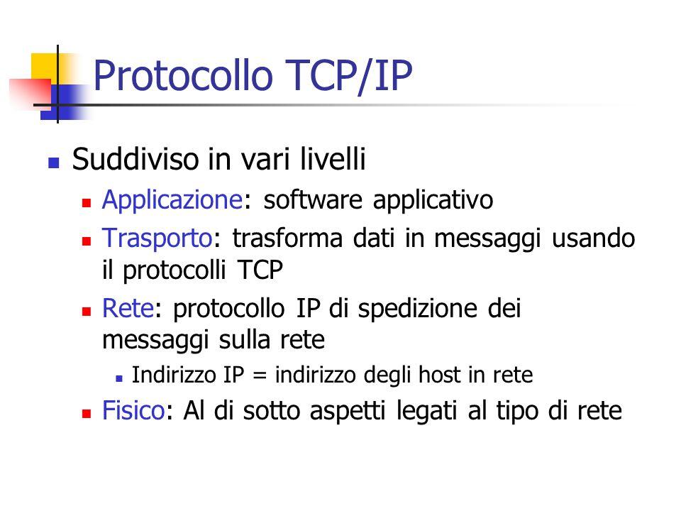 Protocollo TCP/IP Suddiviso in vari livelli