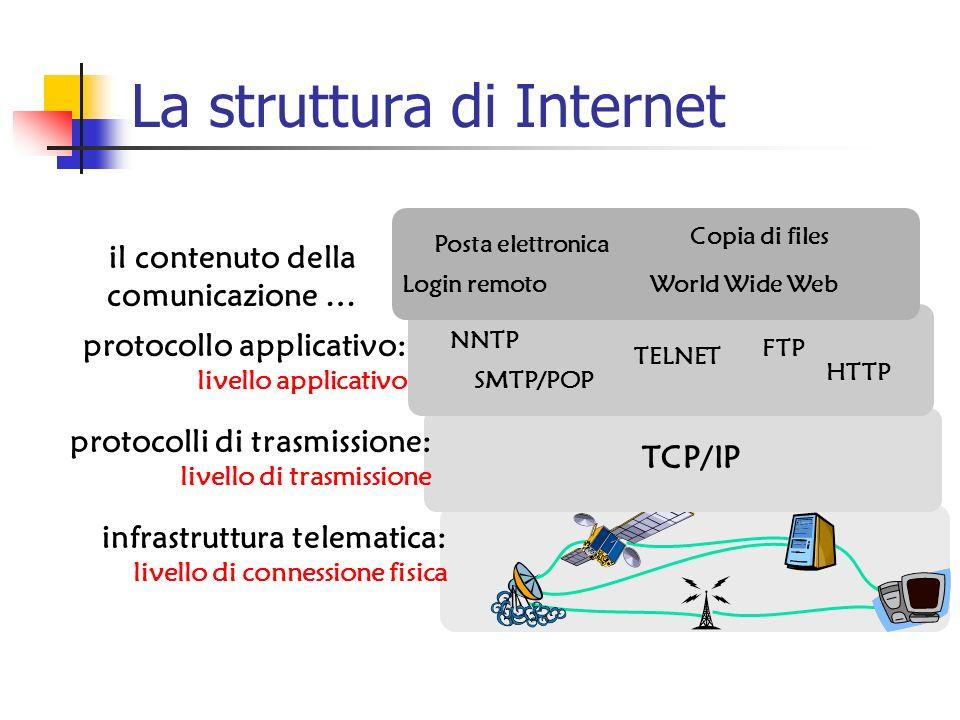 La struttura di Internet