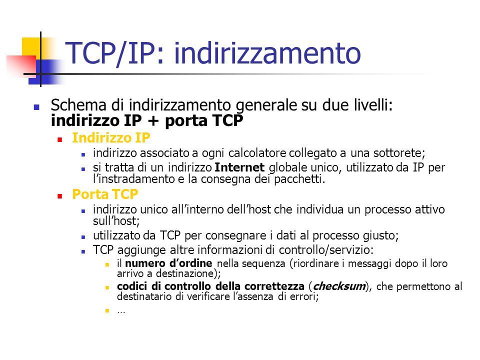 TCP/IP: indirizzamento