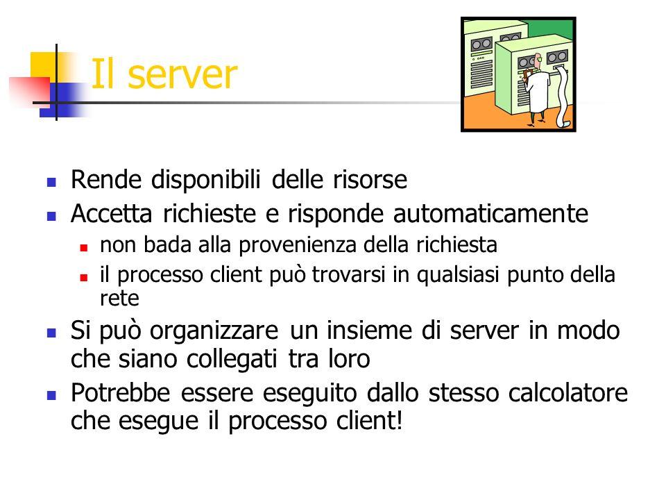 Il server Rende disponibili delle risorse