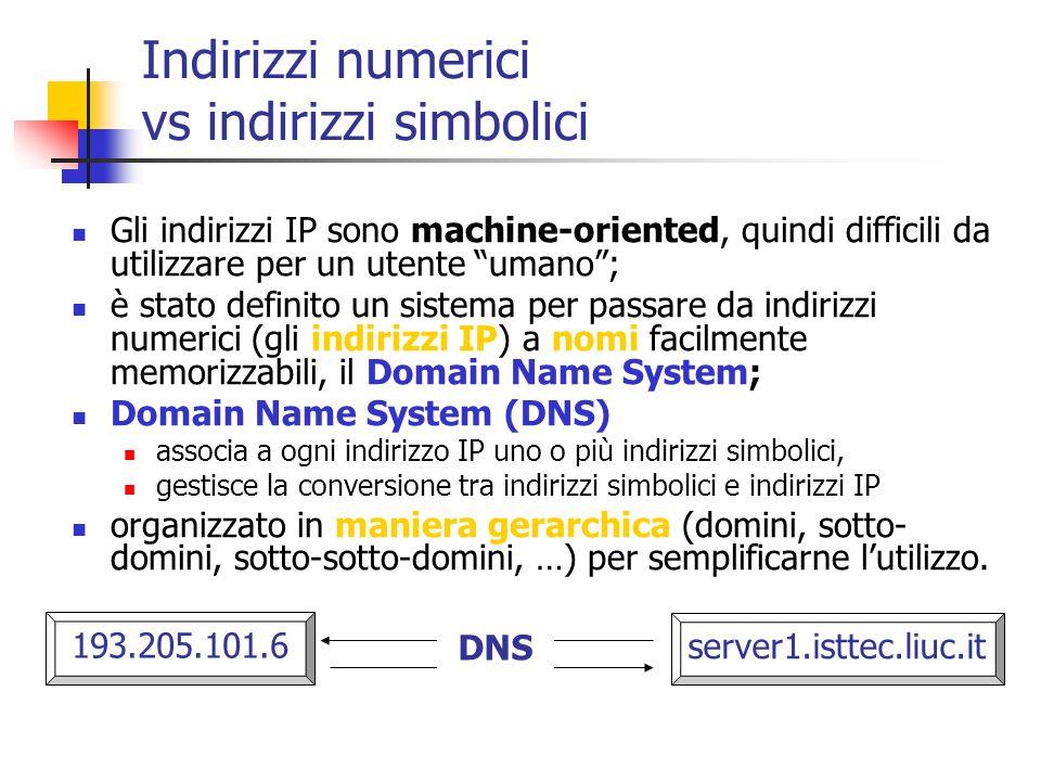Indirizzi numerici vs indirizzi simbolici