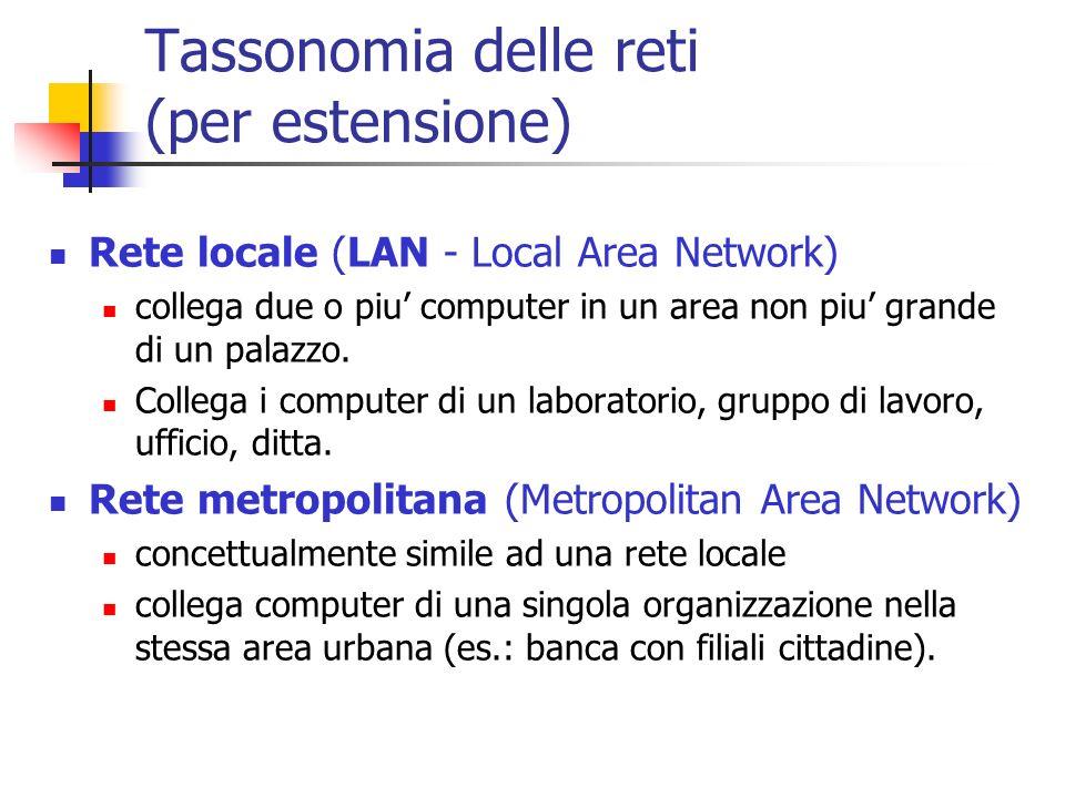 Tassonomia delle reti (per estensione)