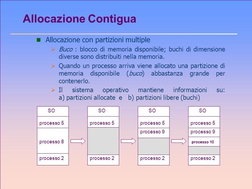 Allocazione Contigua Allocazione con partizioni multiple