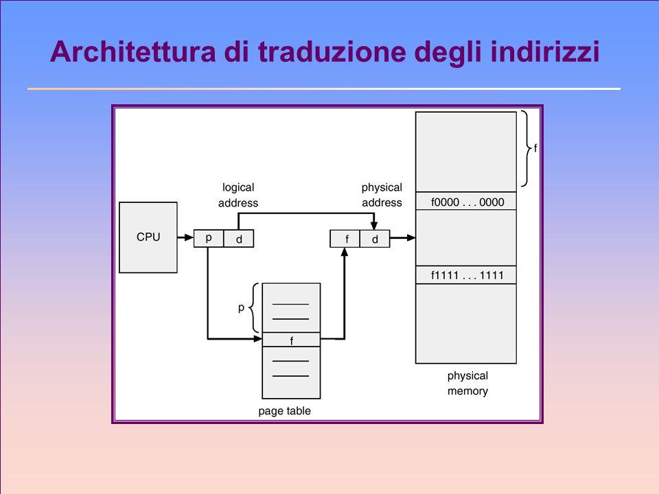 Architettura di traduzione degli indirizzi