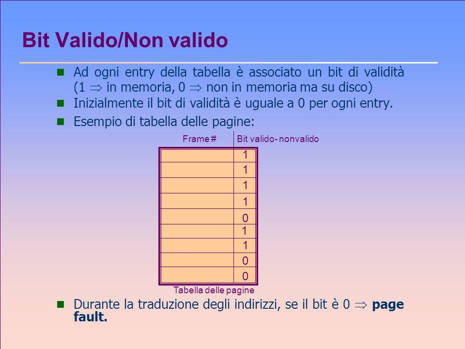 Bit Valido/Non valido Ad ogni entry della tabella è associato un bit di validità (1  in memoria, 0  non in memoria ma su disco)