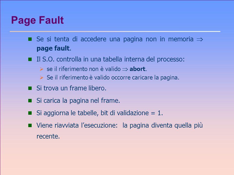 Page Fault Se si tenta di accedere una pagina non in memoria  page fault. Il S.O. controlla in una tabella interna del processo: