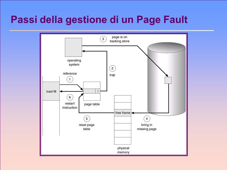 Passi della gestione di un Page Fault