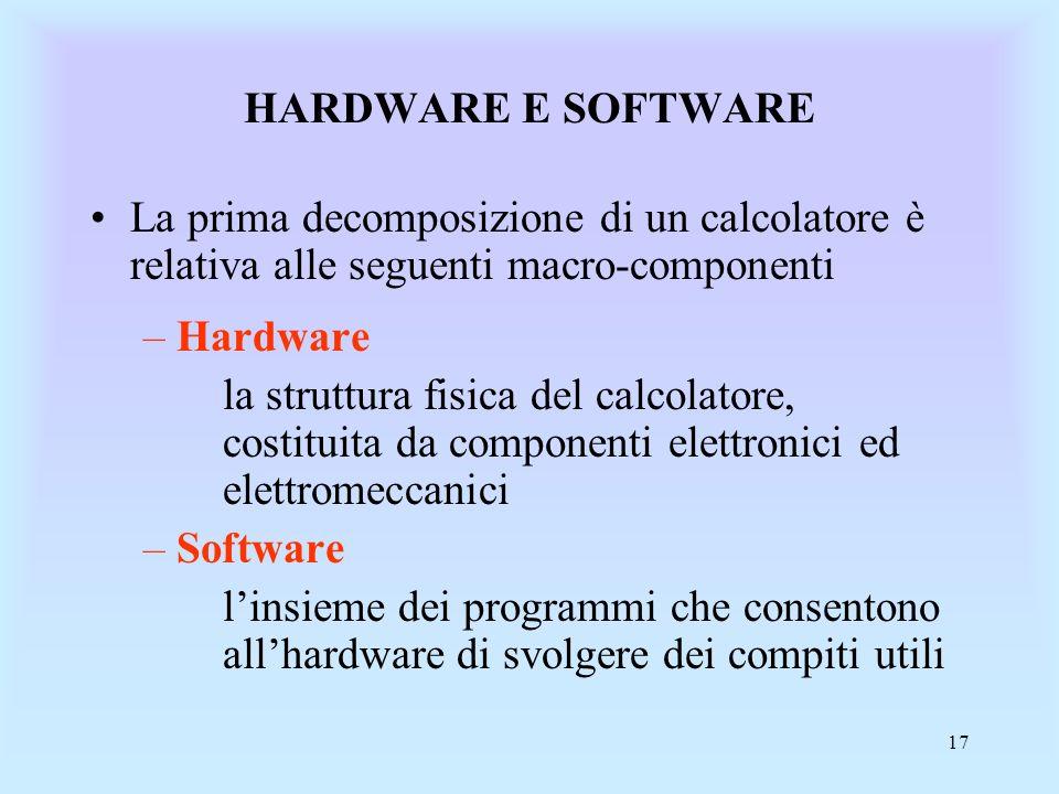 HARDWARE E SOFTWARE. La prima decomposizione di un calcolatore è relativa alle seguenti macro-componenti.