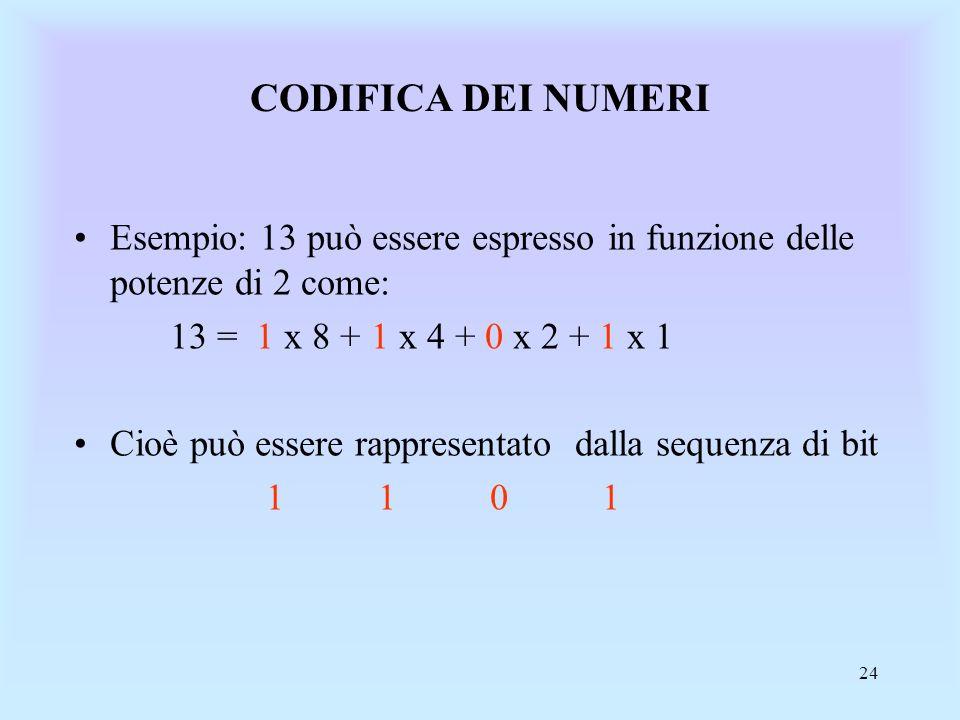 CODIFICA DEI NUMERI Esempio: 13 può essere espresso in funzione delle potenze di 2 come: 13 = 1 x 8 + 1 x 4 + 0 x 2 + 1 x 1.