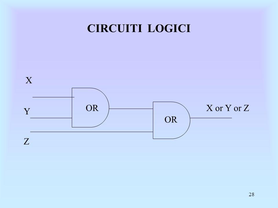 CIRCUITI LOGICI X OR X or Y or Z Y OR Z