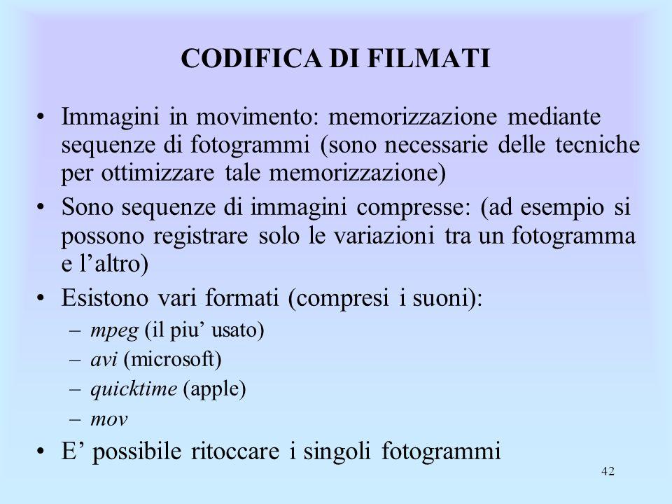 CODIFICA DI FILMATI