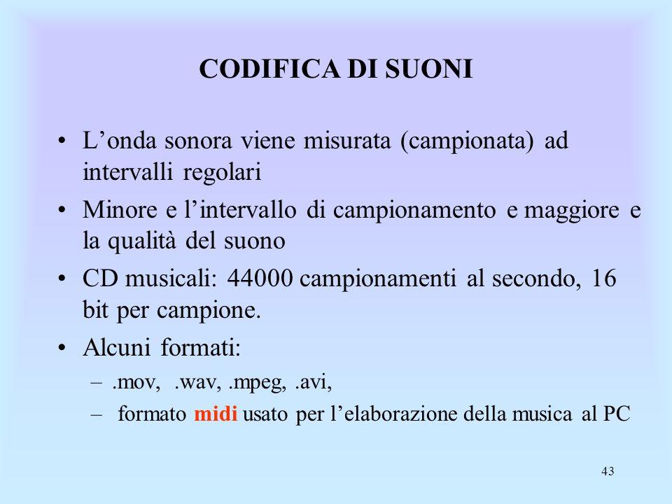CODIFICA DI SUONI L'onda sonora viene misurata (campionata) ad intervalli regolari.