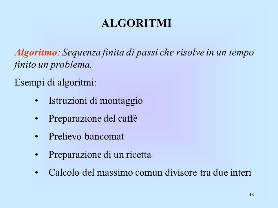 ALGORITMI Algoritmo: Sequenza finita di passi che risolve in un tempo finito un problema. Esempi di algoritmi: