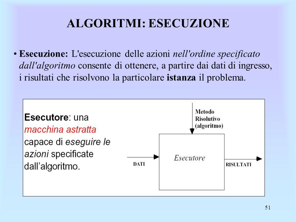 ALGORITMI: ESECUZIONE