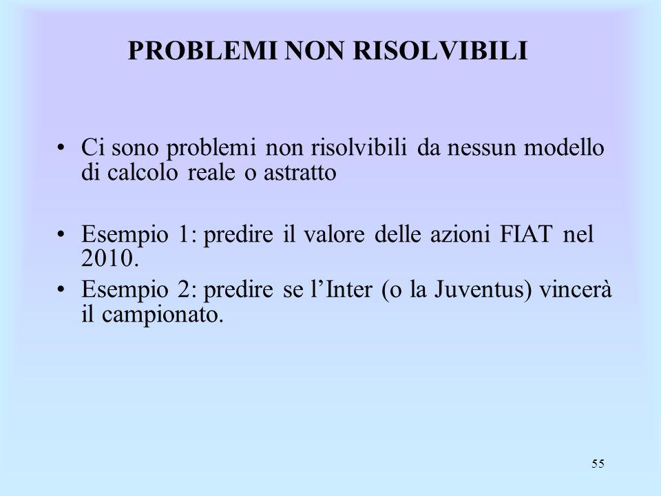 PROBLEMI NON RISOLVIBILI