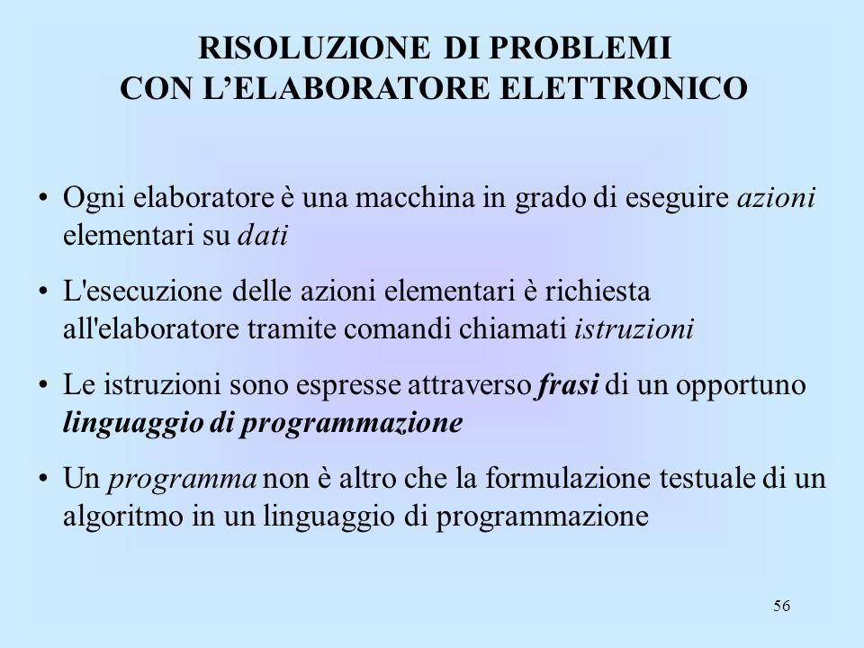 RISOLUZIONE DI PROBLEMI CON L'ELABORATORE ELETTRONICO